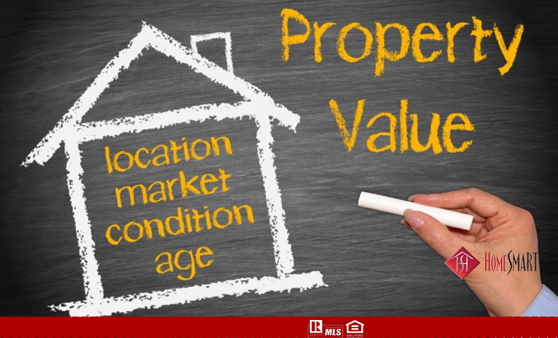 Image showing property value